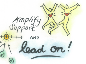 Amplify_Support_Lead_On